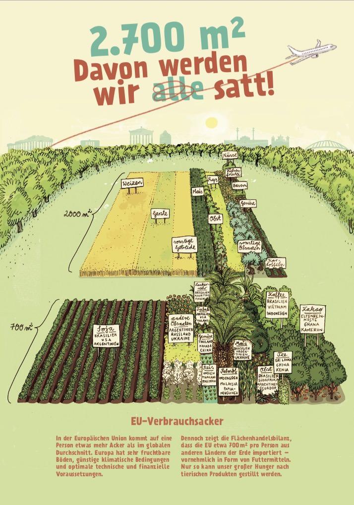 Weltacker